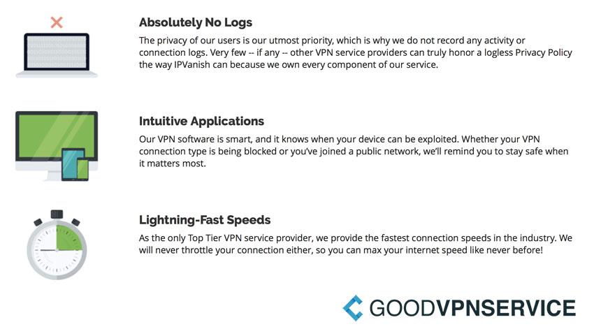 IPVanish VPN Conditions