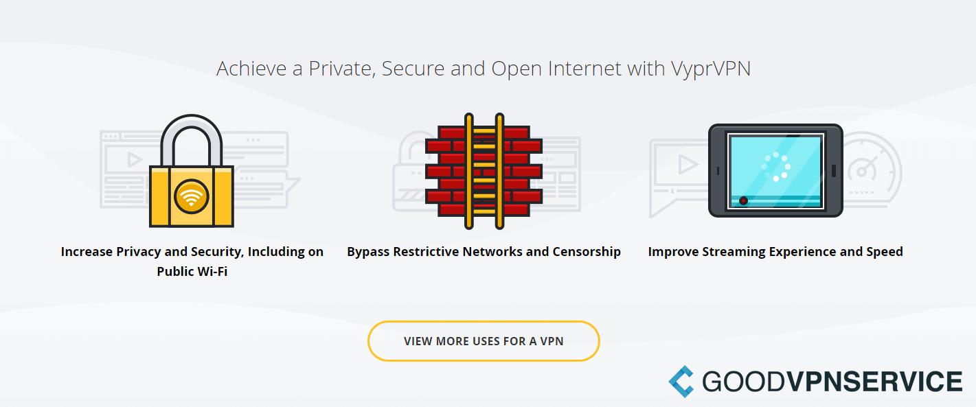 All benefits of VyprVPN