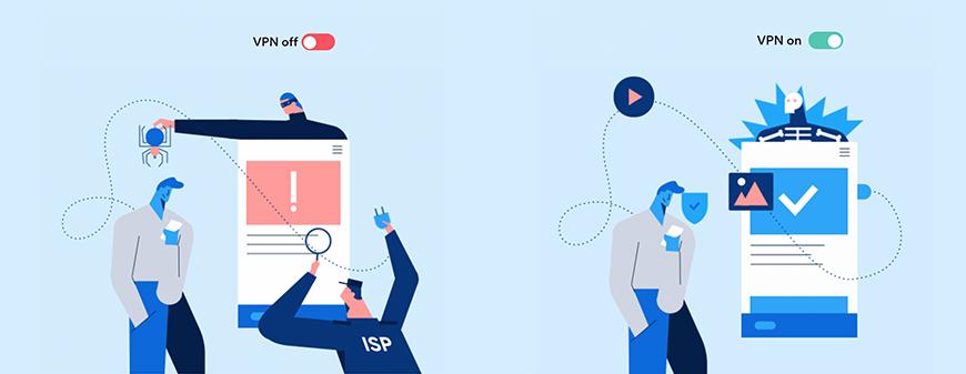 Hotspot Shield review VPN aan vs uit