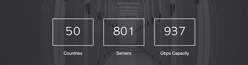 ProtonVPN review server en locaties