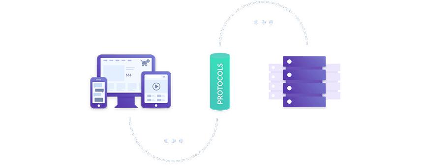 SaferVPN review VPN-protocollen