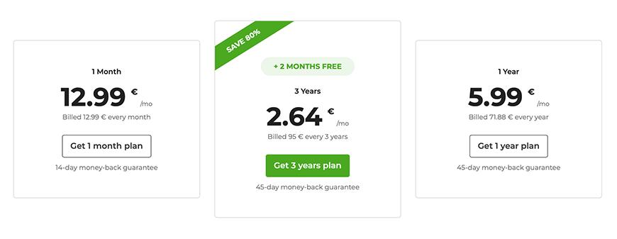 CyberGhost prijzen pakketten