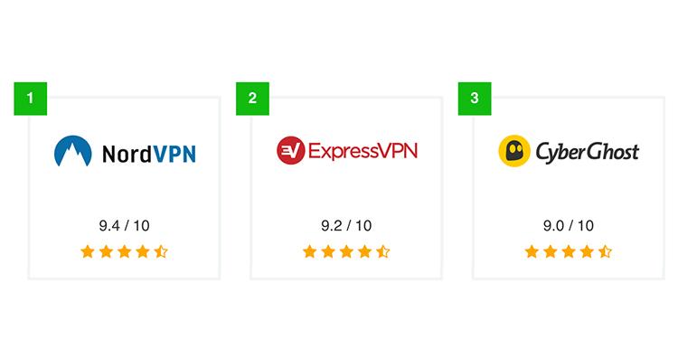 VPN voor mobiel- de beste keuze van 2020