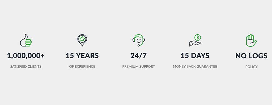 ibVPN review voordelen